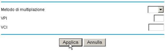 Netgear DGN2000 Manuale Configurazione Adsl