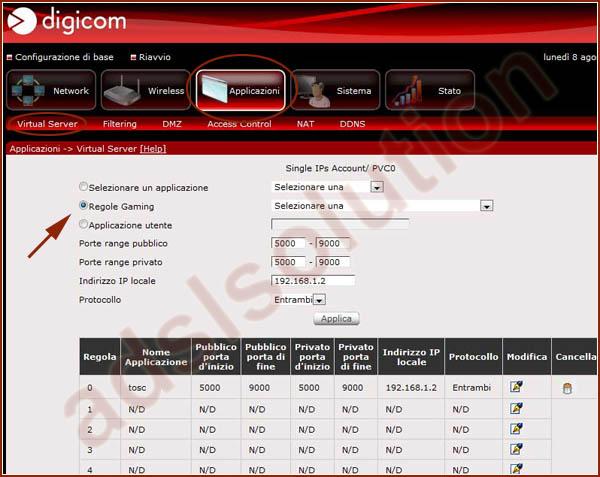 digicom raw150 a02  Digicom 8E4492 RAW150-A02 aprire porte eMule